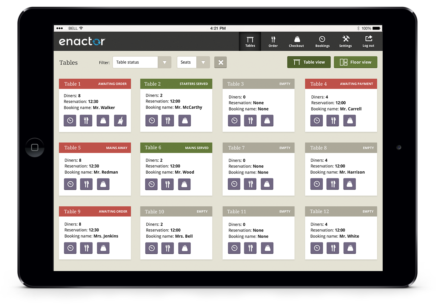 Enactor Hospitality The Omni Channel Solution For Cafes